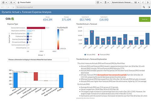 Qlik Sense Demo Finance Toolkit