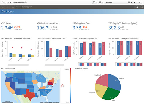 Qlik Sense Demo Fleet Management