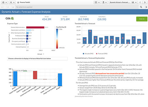 Qlik Sense Demo Finance Toolkit